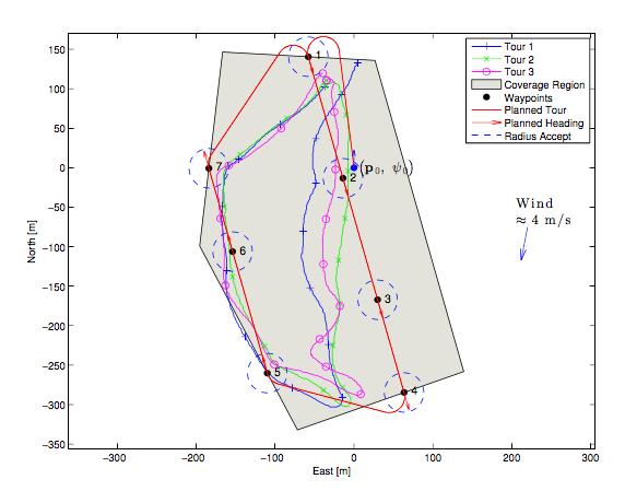 UAV Path Planner For Emergency Response